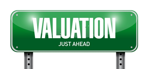 financial domain-name appraisal and valuation
